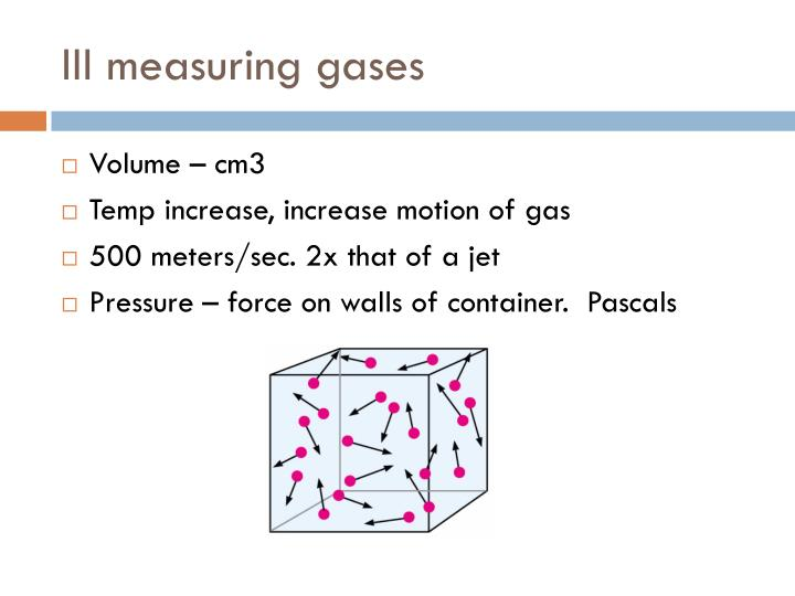 III measuring gases