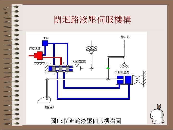 閉迴路液壓伺服機構