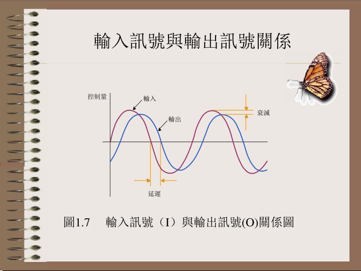 輸入訊號與輸出訊號關係