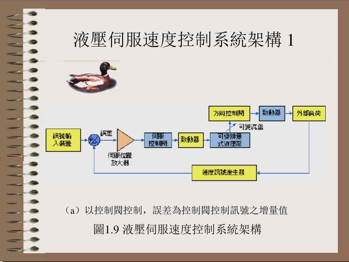 液壓伺服速度控制系統架構 1