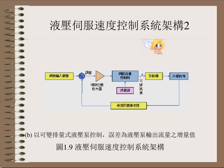 液壓伺服速度控制系統架構2