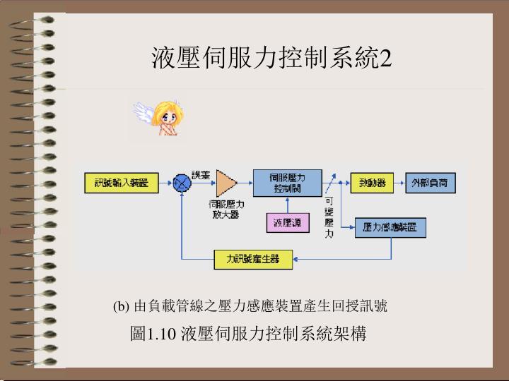 液壓伺服力控制系統2