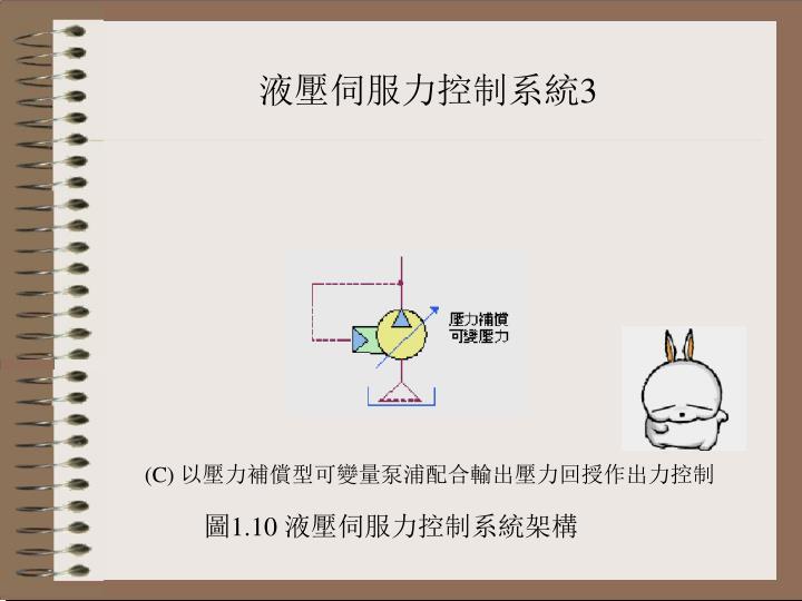 液壓伺服力控制系統3