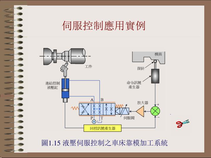 波德圖(Bode Diagram)