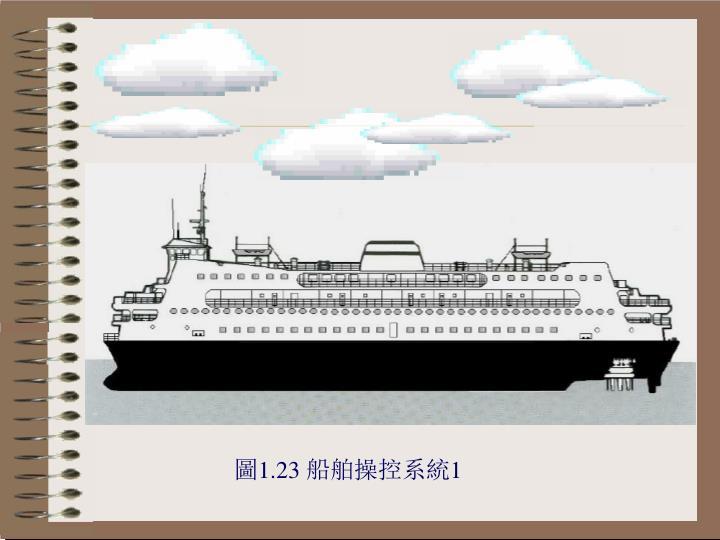 圖1.23 船舶操控系統1