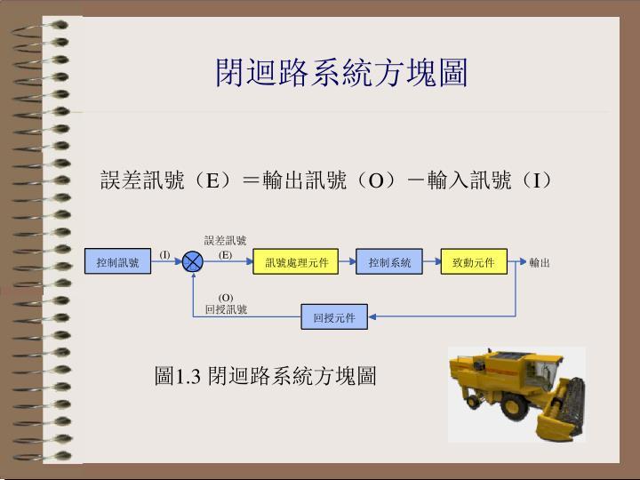 閉迴路系統方塊圖