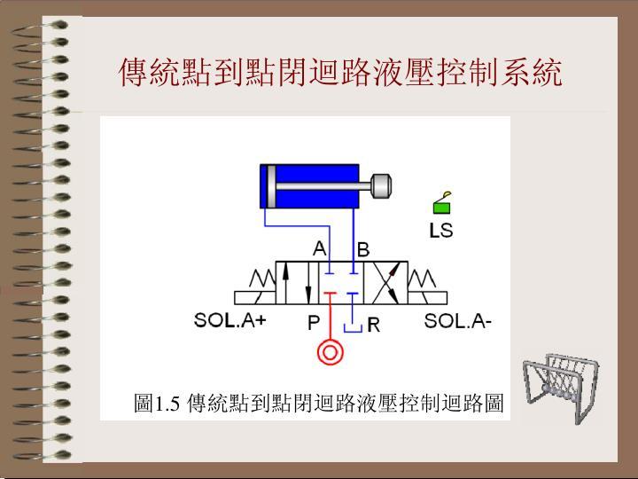 傳統點到點閉迴路液壓控制系統