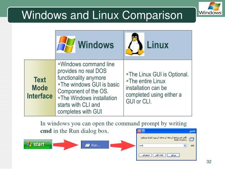 Windows and Linux Comparison
