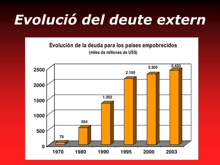 Evolució del deute extern