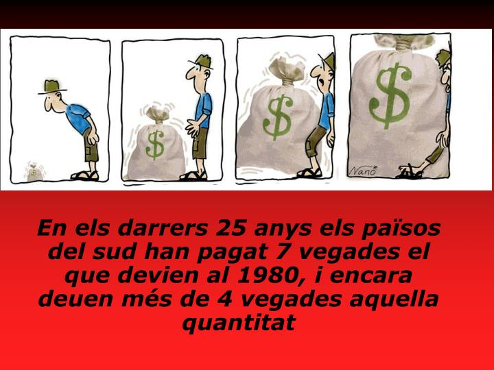 En els darrers 25 anys els països del sud han pagat 7 vegades el que devien al 1980, i encara deuen més de 4 vegades aquella quantitat
