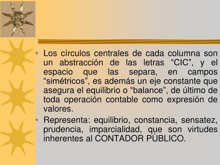 """Los círculos centrales de cada columna son un abstracción de las letras """"CIC"""", y el espacio que las separa, en campos """"simétricos"""", es además un eje constante que asegura el equilibrio o """"balance"""", de último de toda operación contable como expresión de valores."""