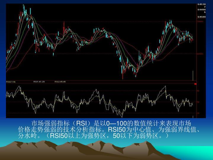 市场强弱指标(