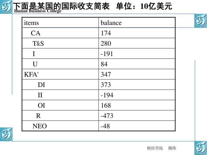下面是某国的国际收支简表   单位: