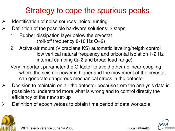Strategy to cope the spurious peaks