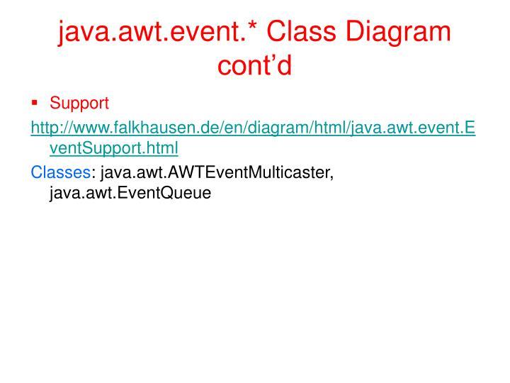 java.awt.event.*