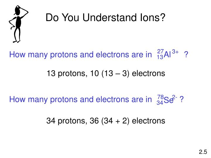 How many protons and electrons are in              ?