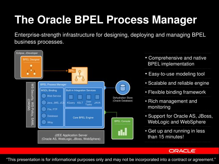 The Oracle BPEL Process Manager