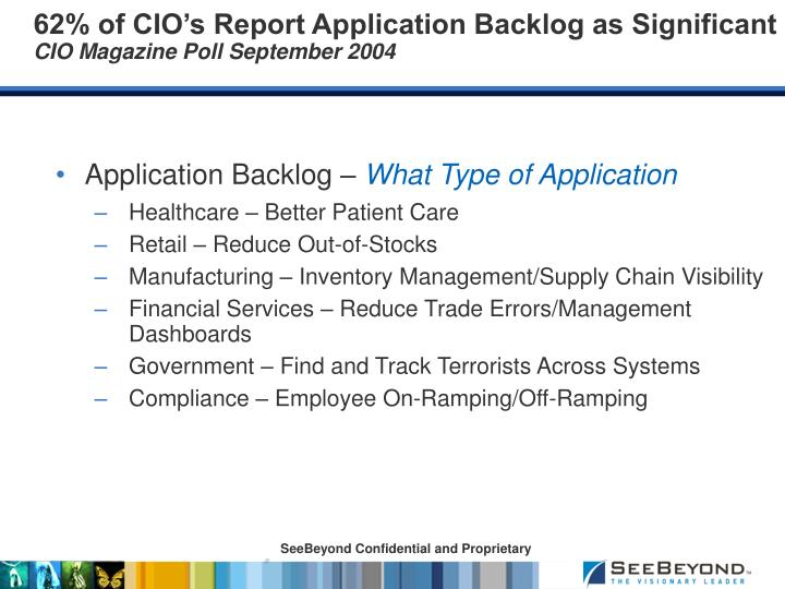 62% of CIO's Report Application Backlog as Significant