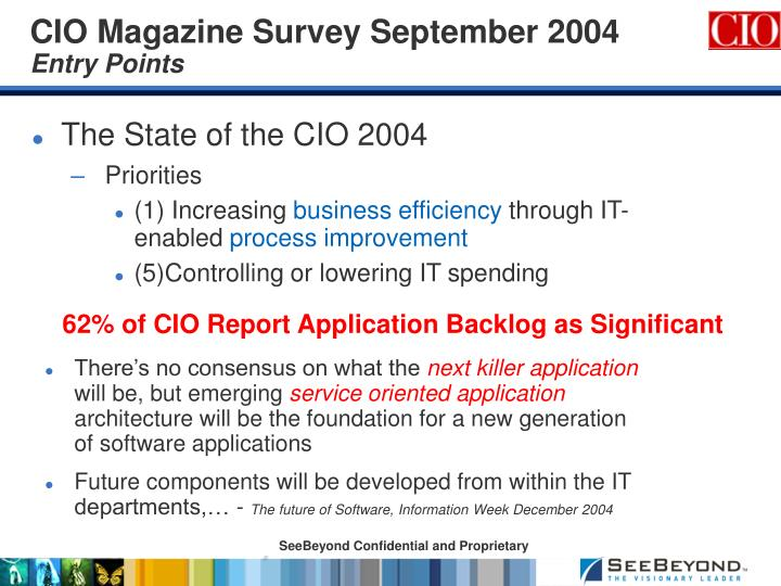 The State of the CIO 2004