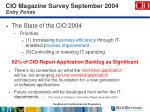 cio magazine survey september 2004 entry points