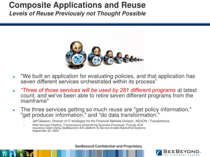 Composite Applications and Reuse