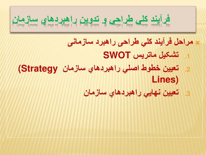 مراحل فرآيند کلي طراحی راهبرد سازمانی