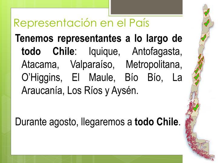 Representación en el País