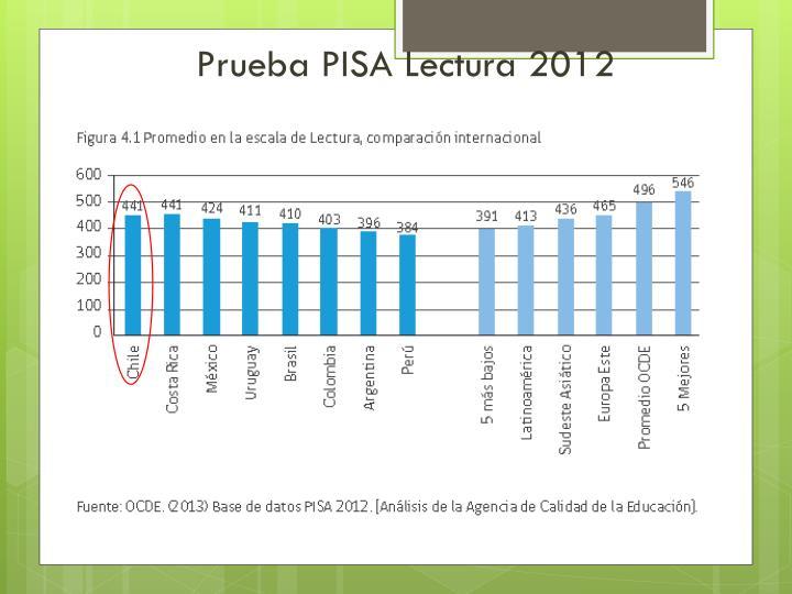 Prueba PISA Lectura 2012