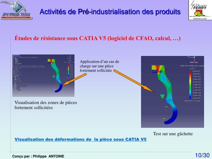 Activités de Pré-industrialisation des produits