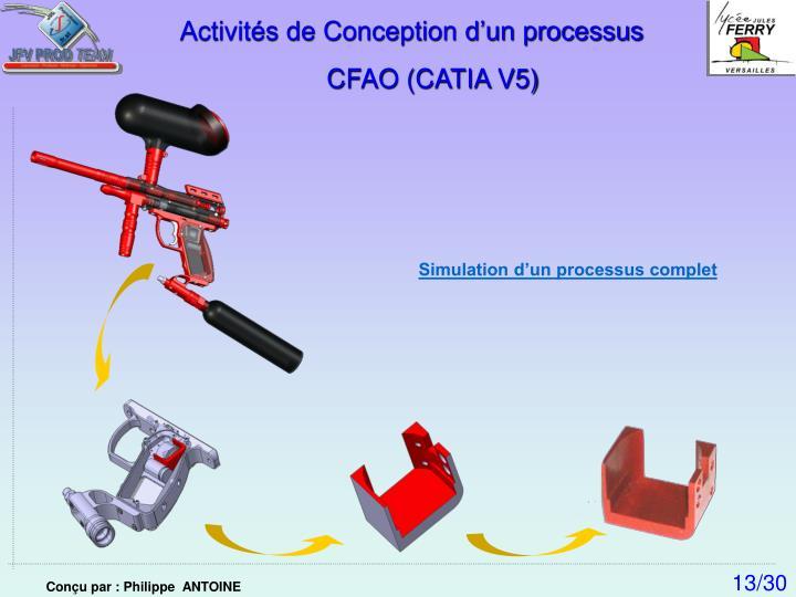 Activités de Conception d'un processus