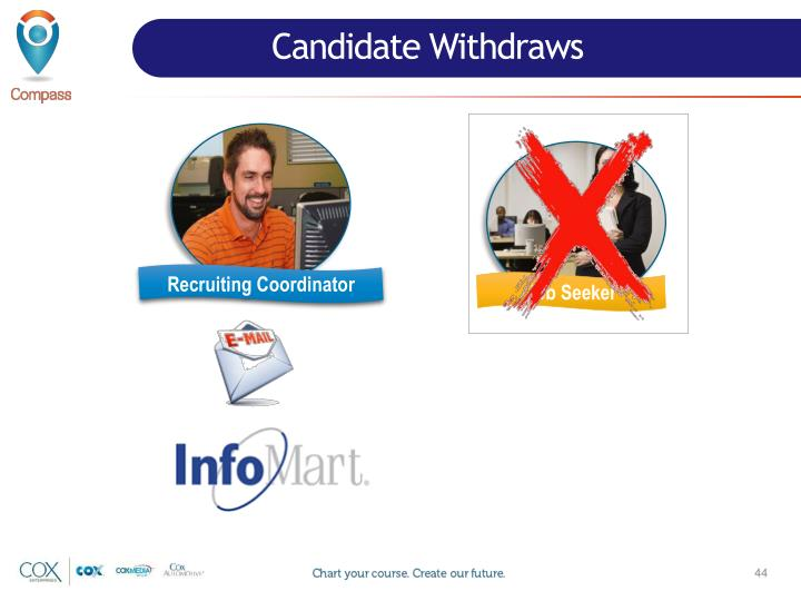 Candidate Withdraws
