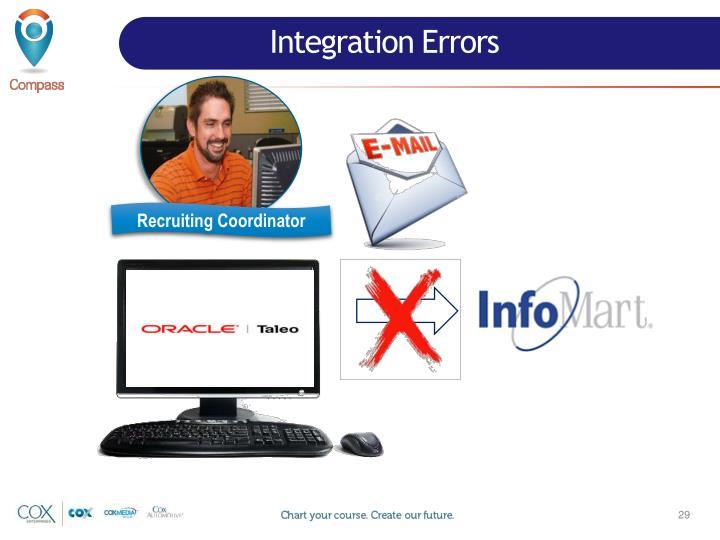 Integration Errors
