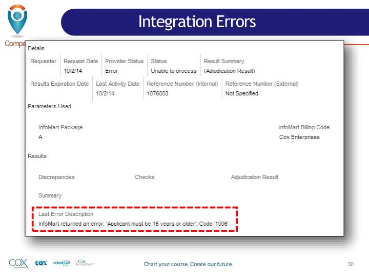 Integration Errors