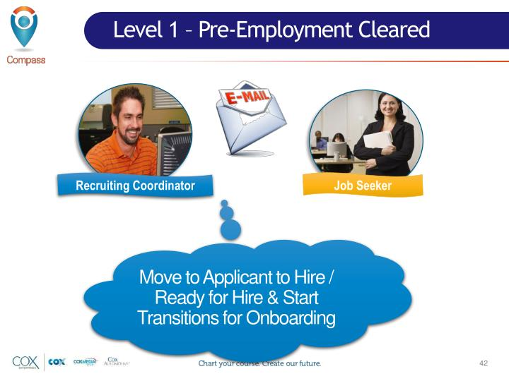 Level 1 – Pre-Employment Cleared
