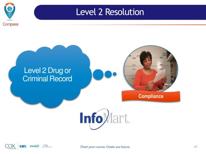 Level 2 Resolution