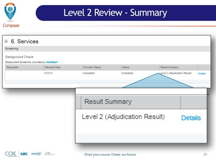 Level 2 Review - Summary