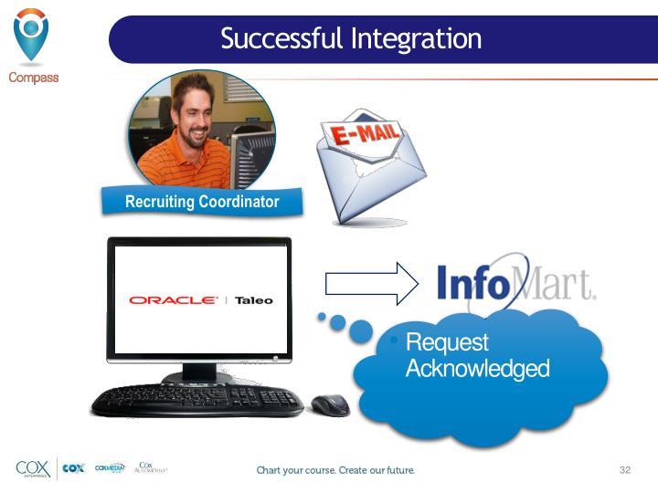 Successful Integration