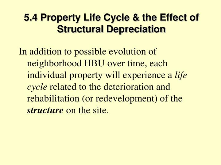 5.4 Property Life Cycle & the Effect of Structural Depreciation