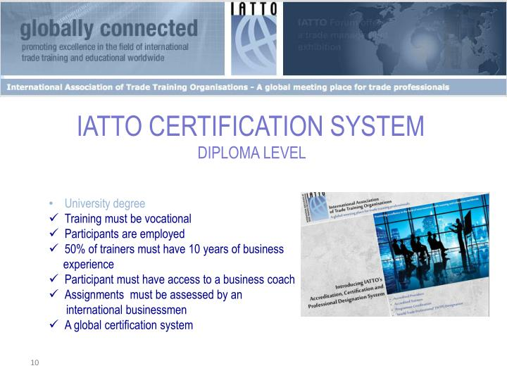 IATTO CERTIFICATION SYSTEM