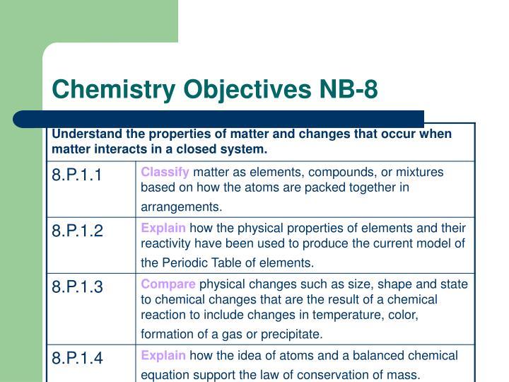 Chemistry Objectives NB-8