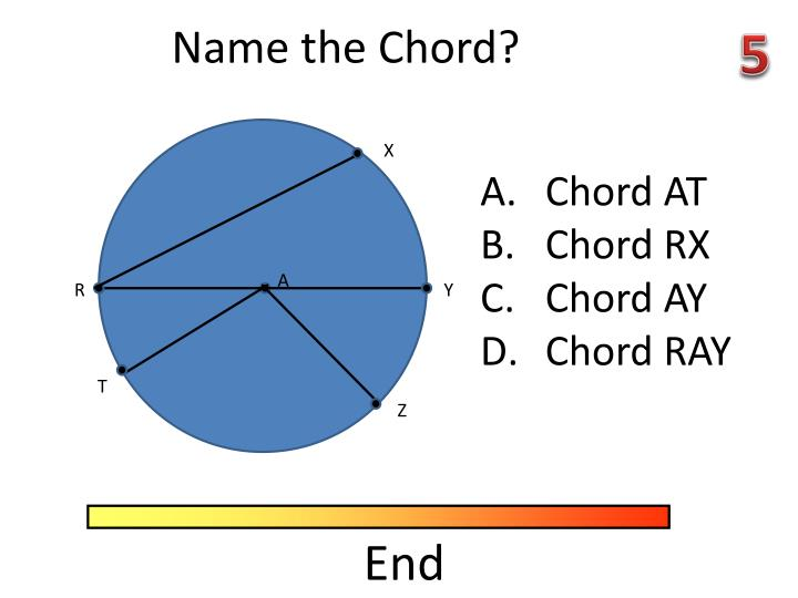 Name the Chord?
