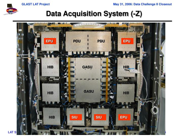 Data Acquisition System (-Z)