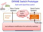 difane switch prototype built with openflow switch