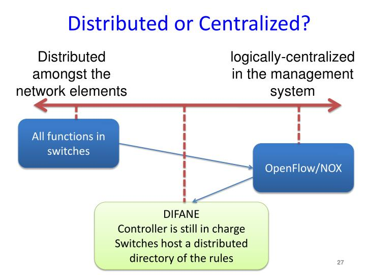 Distributed or Centralized?