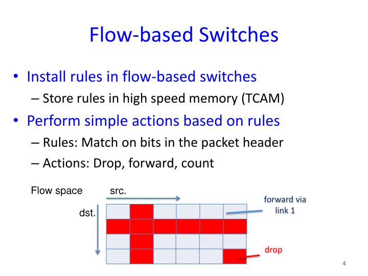 Flow-based Switches