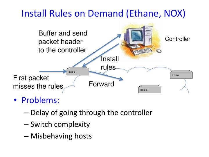 Install Rules on Demand (Ethane, NOX)