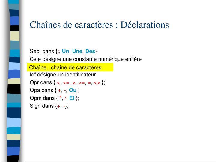 Chaînes de caractères : Déclarations