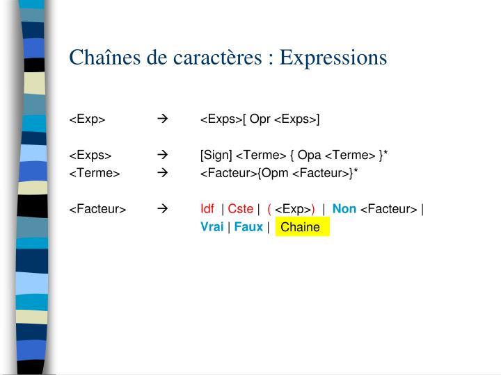 Chaînes de caractères : Expressions