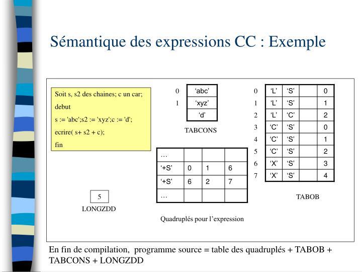 Sémantique des expressions CC : Exemple