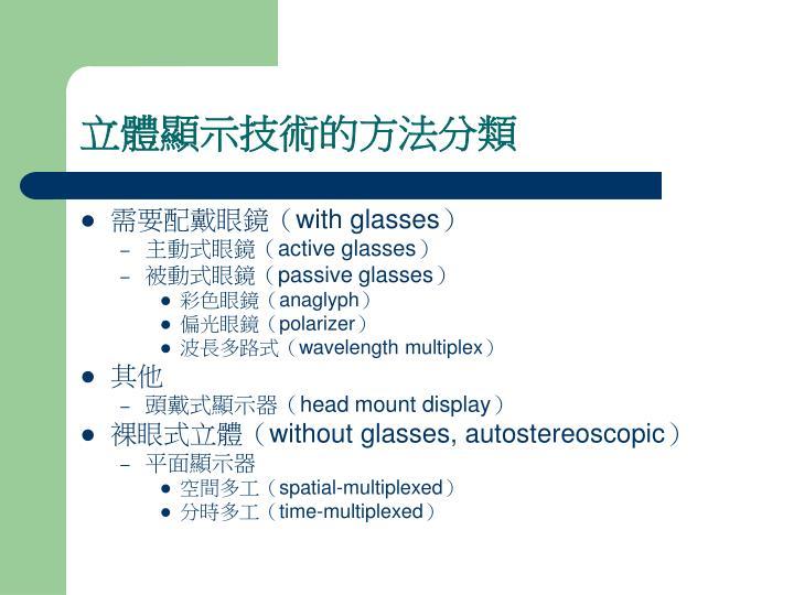 立體顯示技術的方法分類